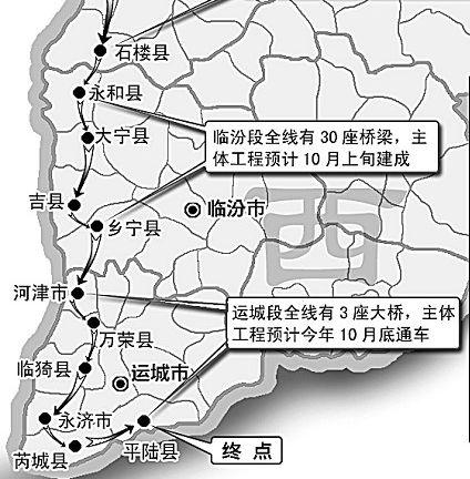 山西沿黄尾声公路建设进入攻略(图)战争凤凰x6军团干线图片
