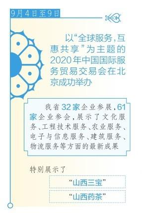 山西省参加2020年中国国际服务贸易交易会综述