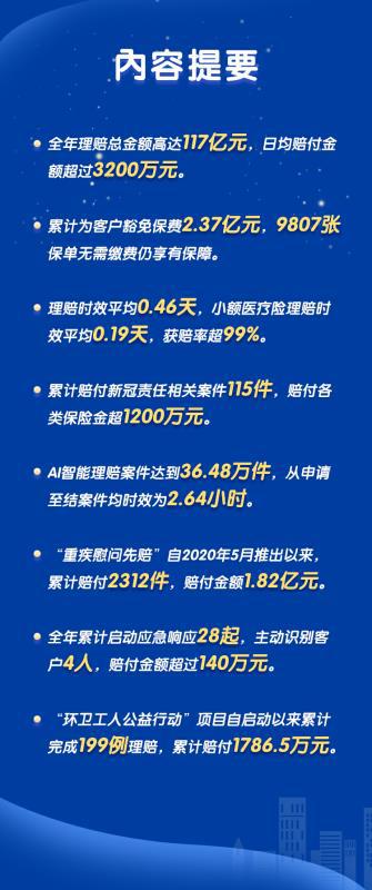 理赔时效平均0.46天 新华保险发布2020年理赔服务年报