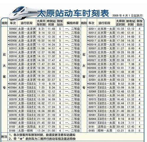 新增哈尔滨—太原普快列车1对