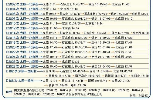 山西 石太客运专线动车组列车运行时刻正式出台