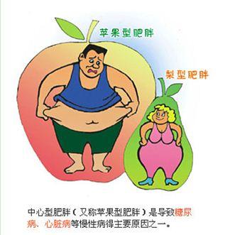 s形身材卡通图片